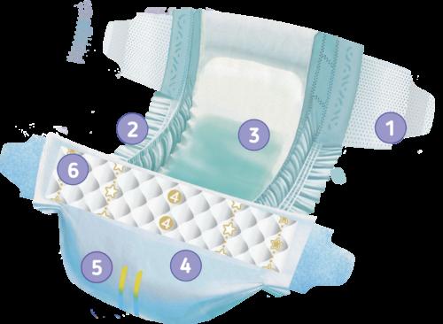 Подгузники для детей «Senso baby Ecoline»